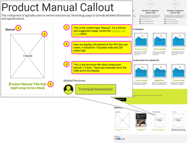 Callout annotation showing a wireframe component's pieces